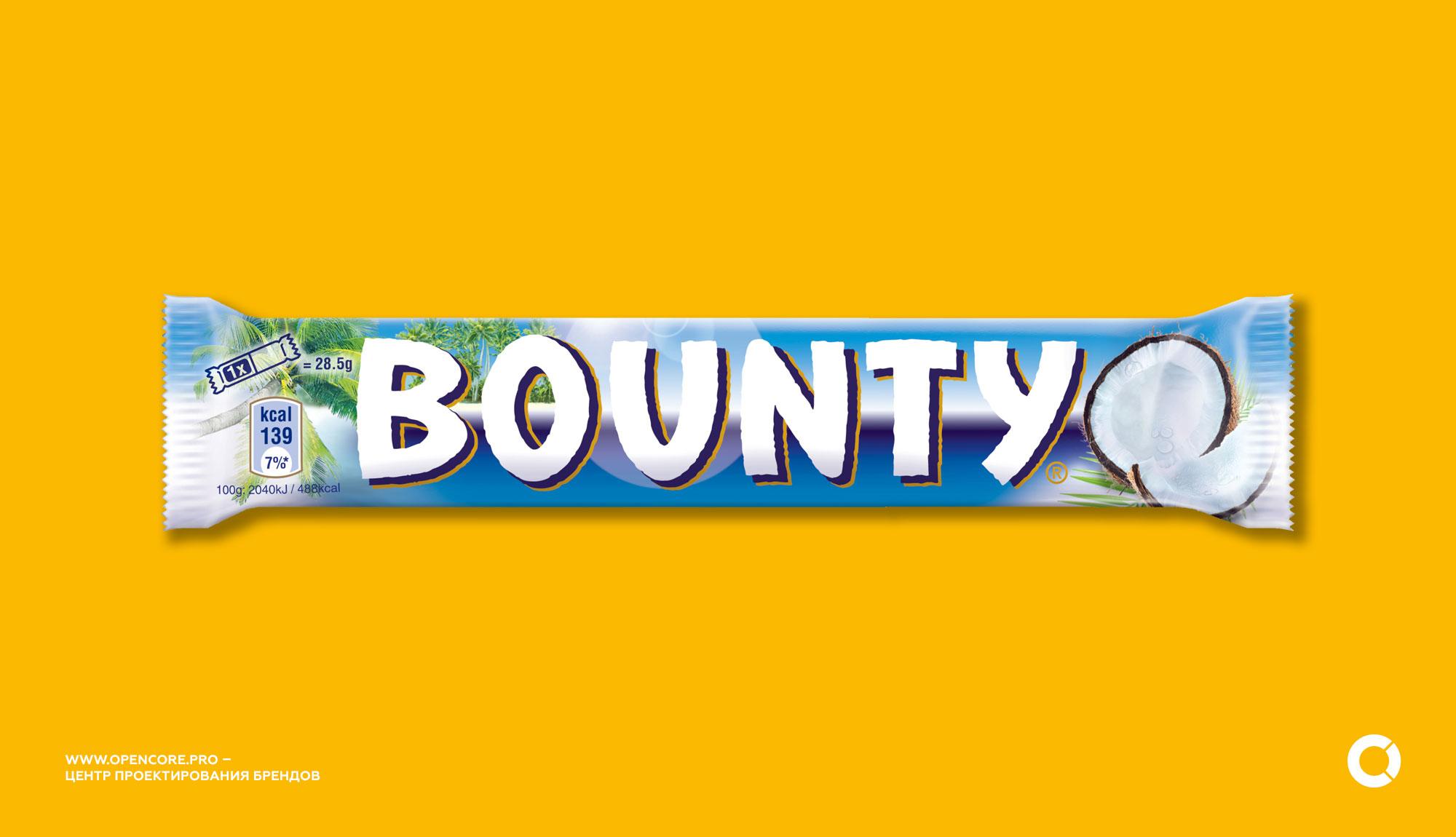 методология исследования бренда на примере Bounty
